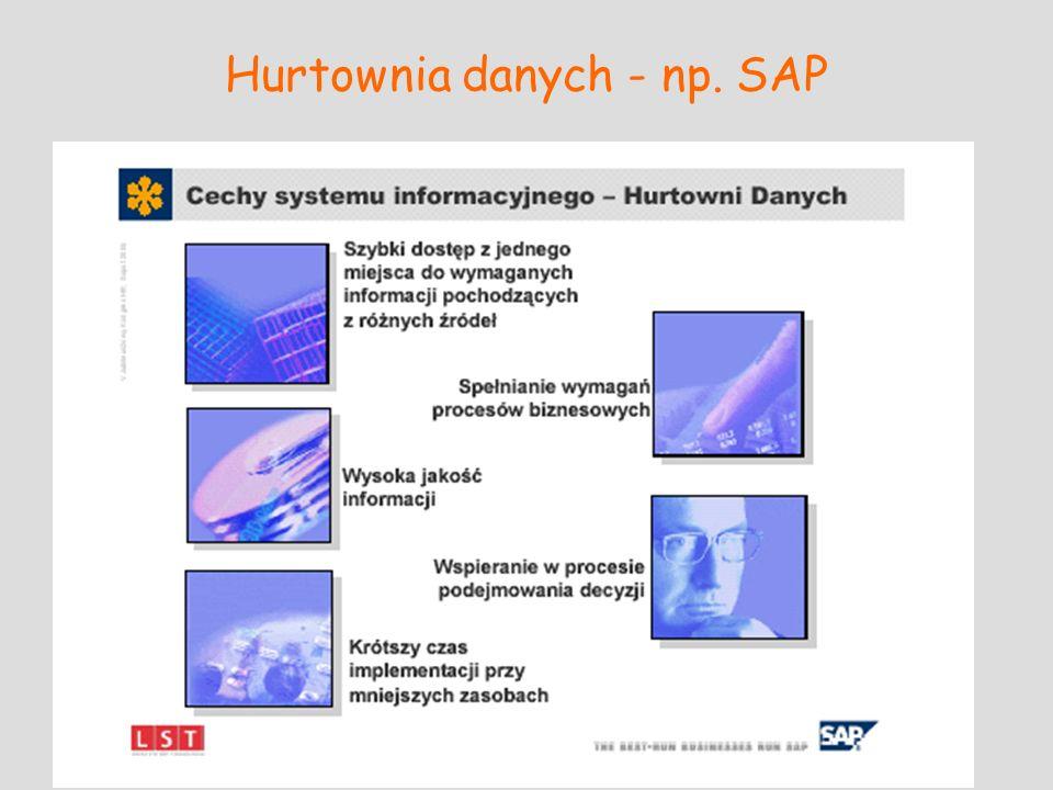 Hurtownia danych - np. SAP