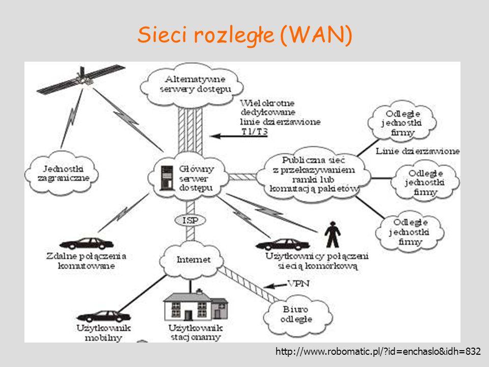 Sieci rozległe (WAN) http://www.robomatic.pl/ id=enchaslo&idh=832