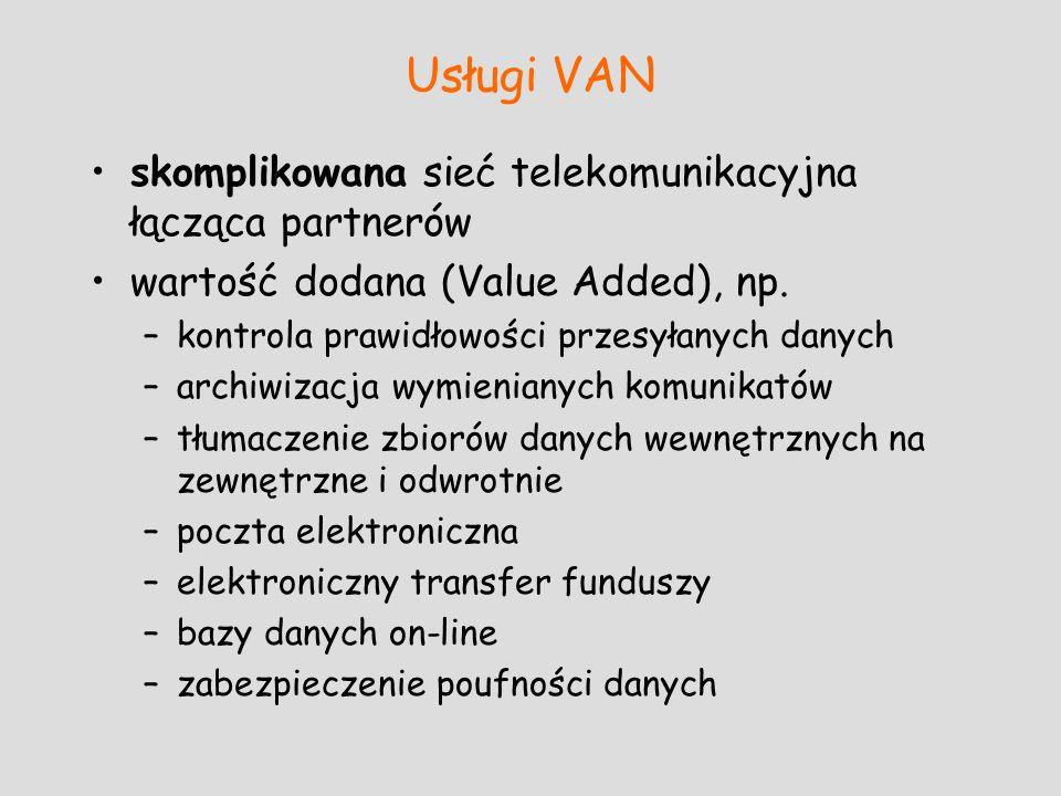 Usługi VAN skomplikowana sieć telekomunikacyjna łącząca partnerów