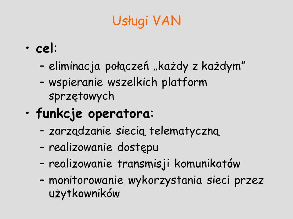 Usługi VAN cel: funkcje operatora: