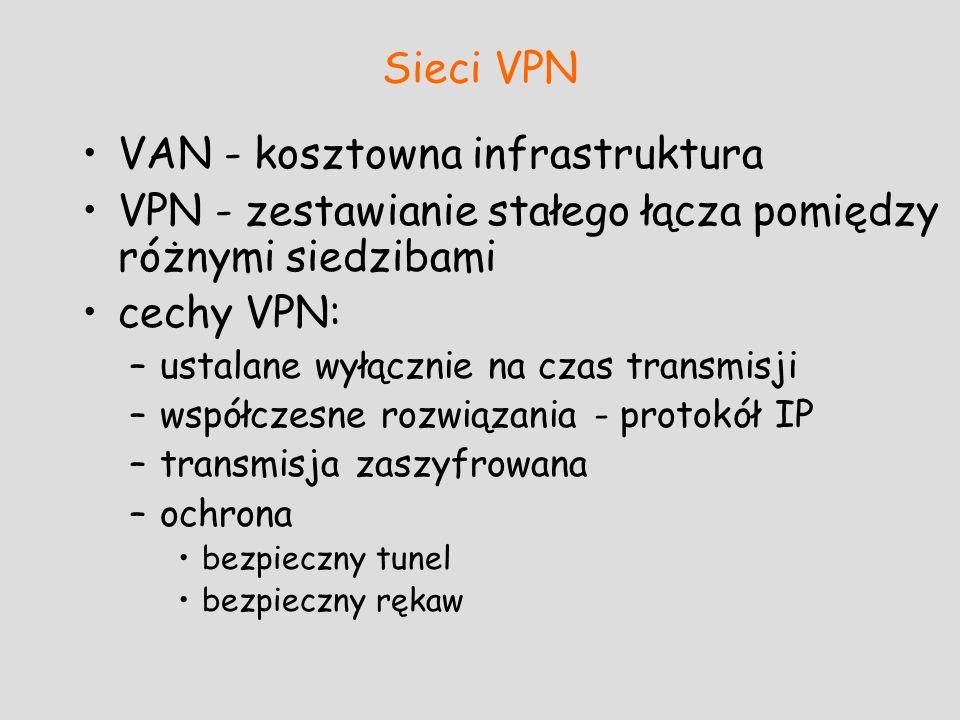 VAN - kosztowna infrastruktura