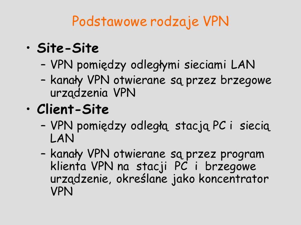 Podstawowe rodzaje VPN
