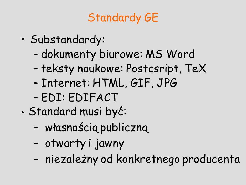dokumenty biurowe: MS Word teksty naukowe: Postcsript, TeX