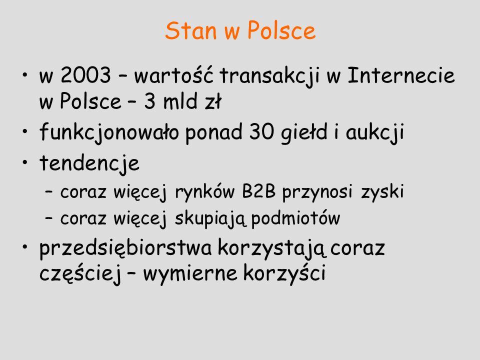Stan w Polsce w 2003 – wartość transakcji w Internecie w Polsce – 3 mld zł. funkcjonowało ponad 30 giełd i aukcji.