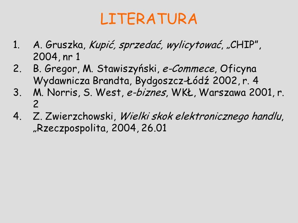 """LITERATURA A. Gruszka, Kupić, sprzedać, wylicytować, """"CHIP , 2004, nr 1."""