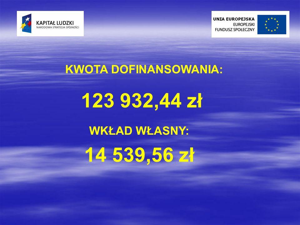 KWOTA DOFINANSOWANIA: