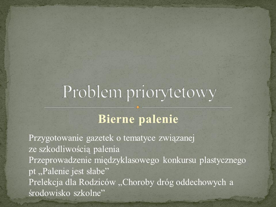 Problem priorytetowy Bierne palenie