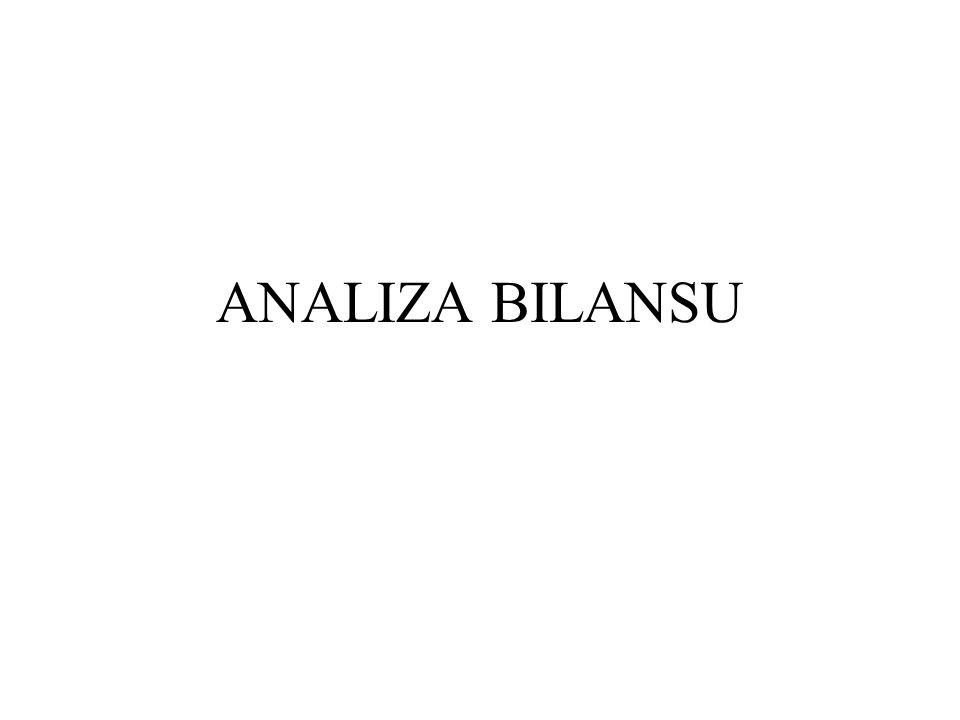 ANALIZA BILANSU