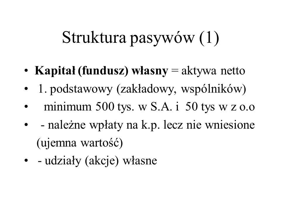 Struktura pasywów (1) Kapitał (fundusz) własny = aktywa netto