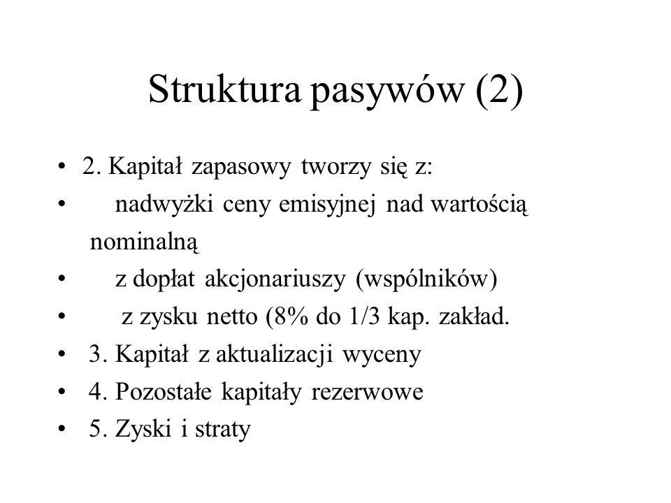 Struktura pasywów (2) 2. Kapitał zapasowy tworzy się z: