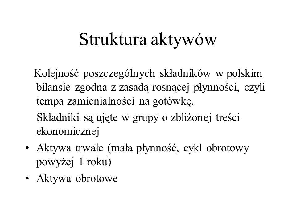 Struktura aktywów Kolejność poszczególnych składników w polskim bilansie zgodna z zasadą rosnącej płynności, czyli tempa zamienialności na gotówkę.