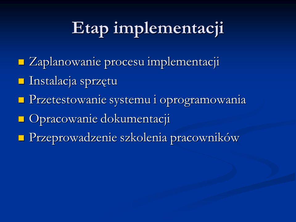 Etap implementacji Zaplanowanie procesu implementacji