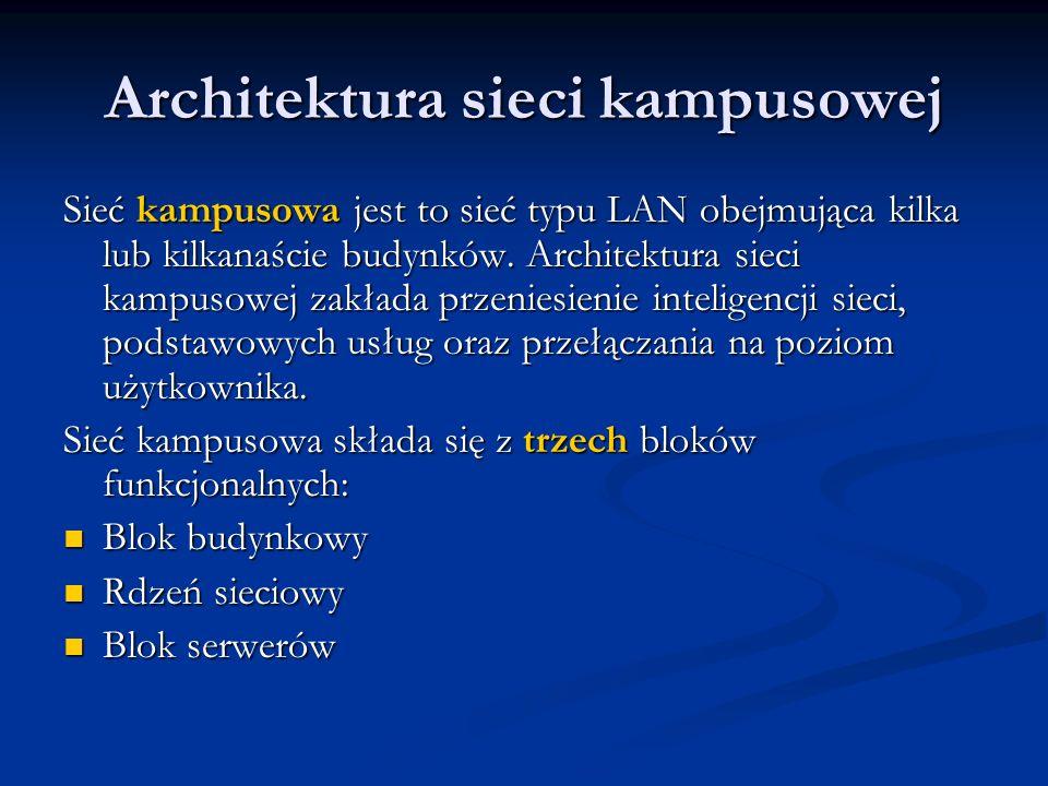 Architektura sieci kampusowej