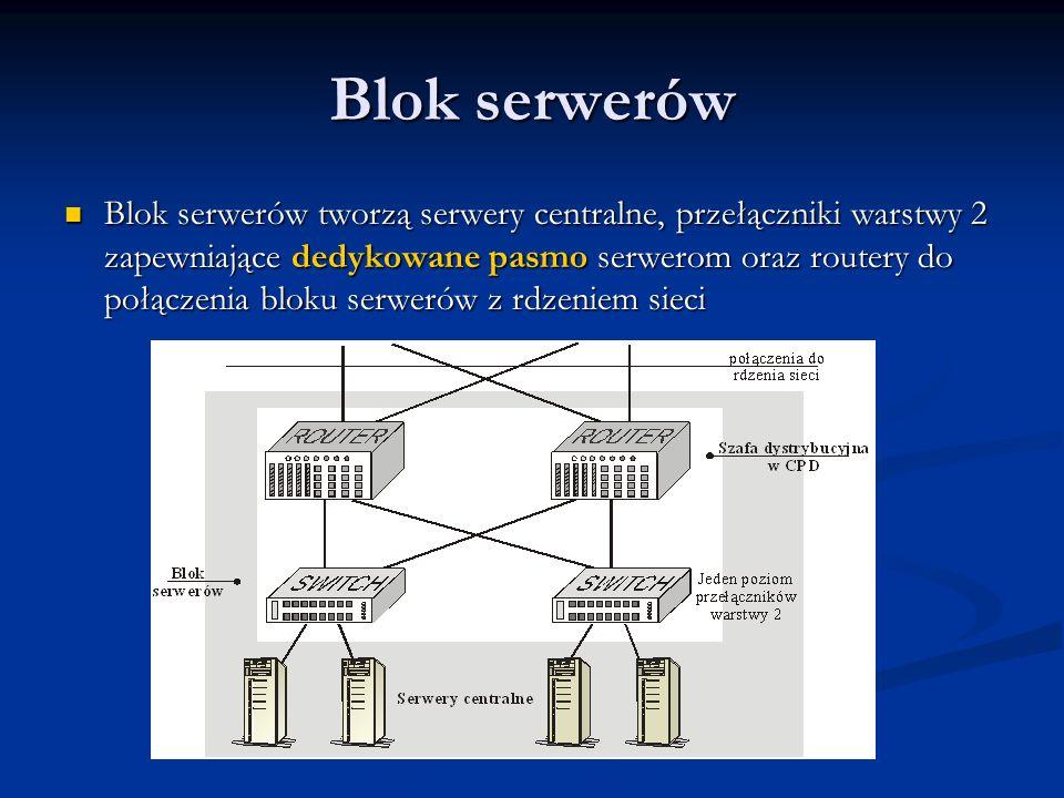 Blok serwerów