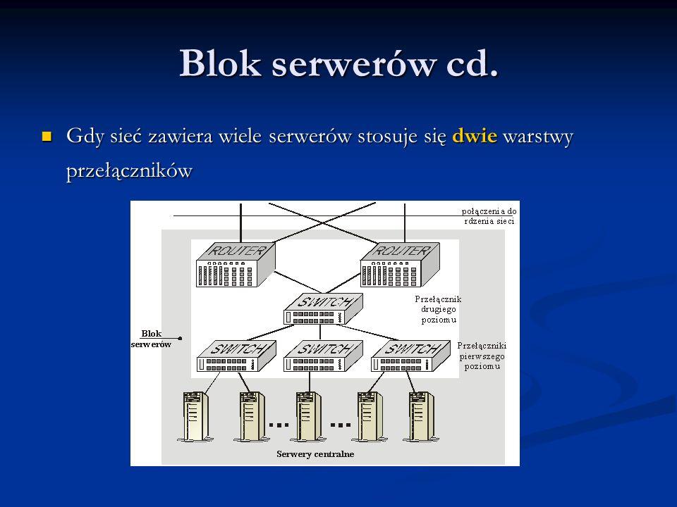 Blok serwerów cd. Gdy sieć zawiera wiele serwerów stosuje się dwie warstwy przełączników