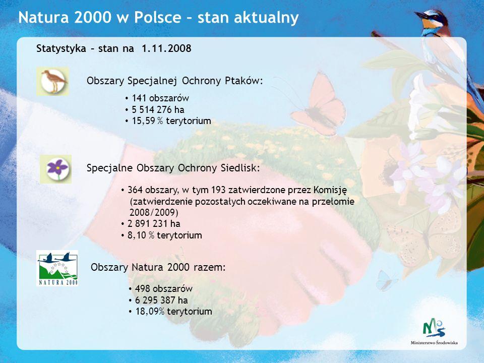 Natura 2000 w Polsce – stan aktualny