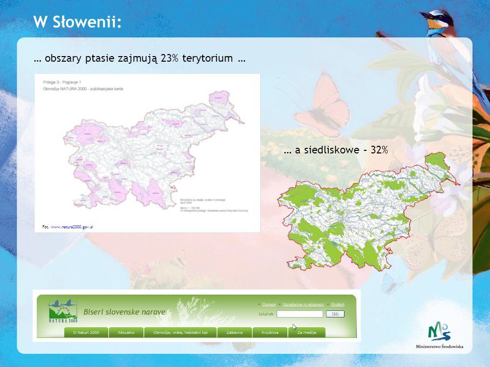 W Słowenii: … obszary ptasie zajmują 23% terytorium …