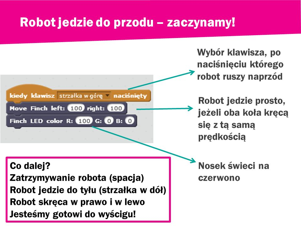Robot jedzie do przodu – zaczynamy!