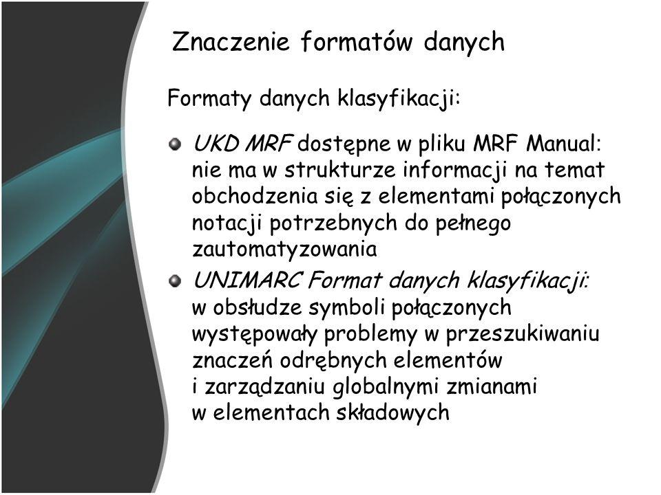 Znaczenie formatów danych