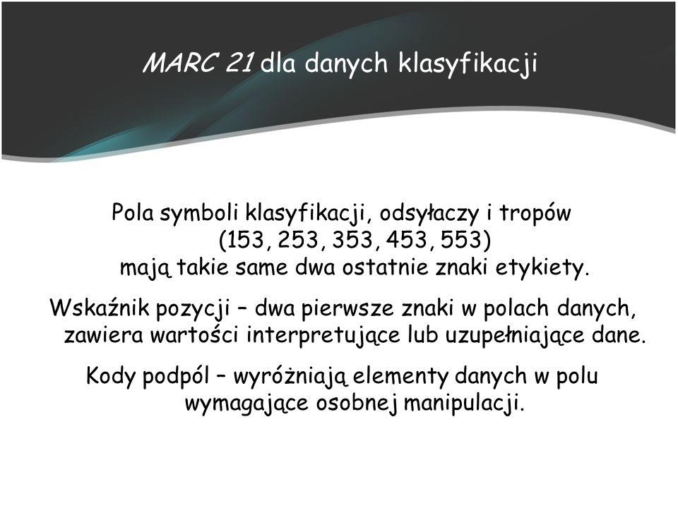 MARC 21 dla danych klasyfikacji