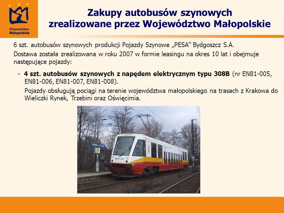 Zakupy autobusów szynowych zrealizowane przez Województwo Małopolskie