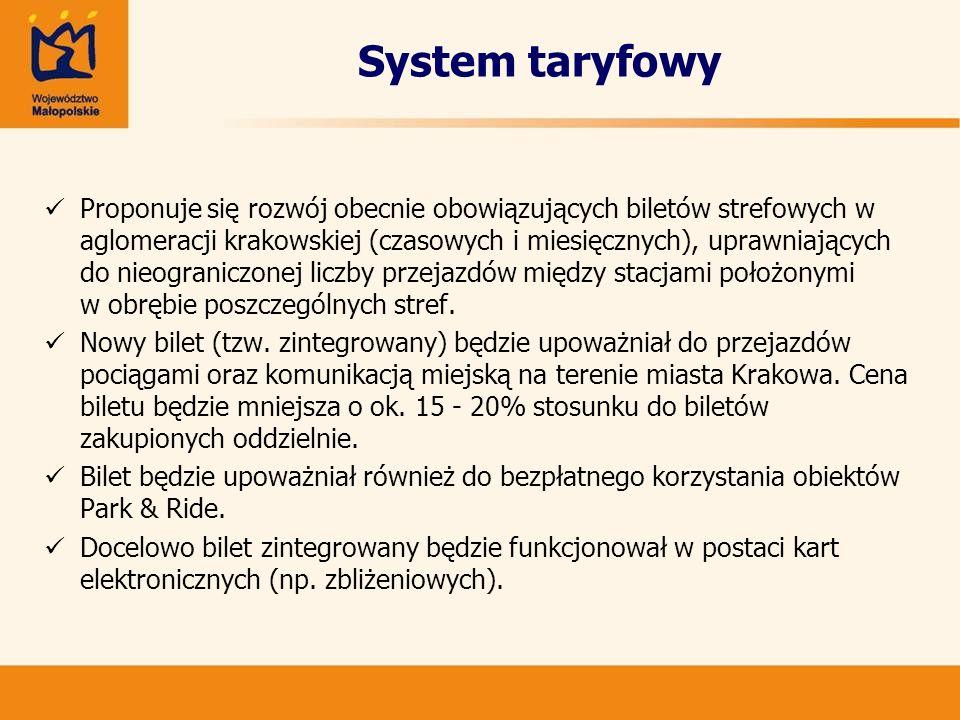 System taryfowy