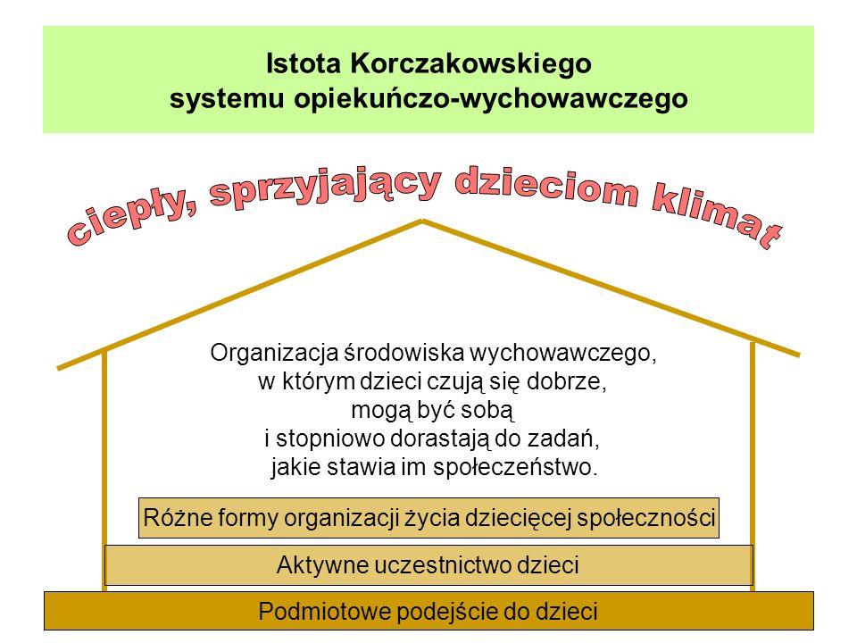 Istota Korczakowskiego systemu opiekuńczo-wychowawczego