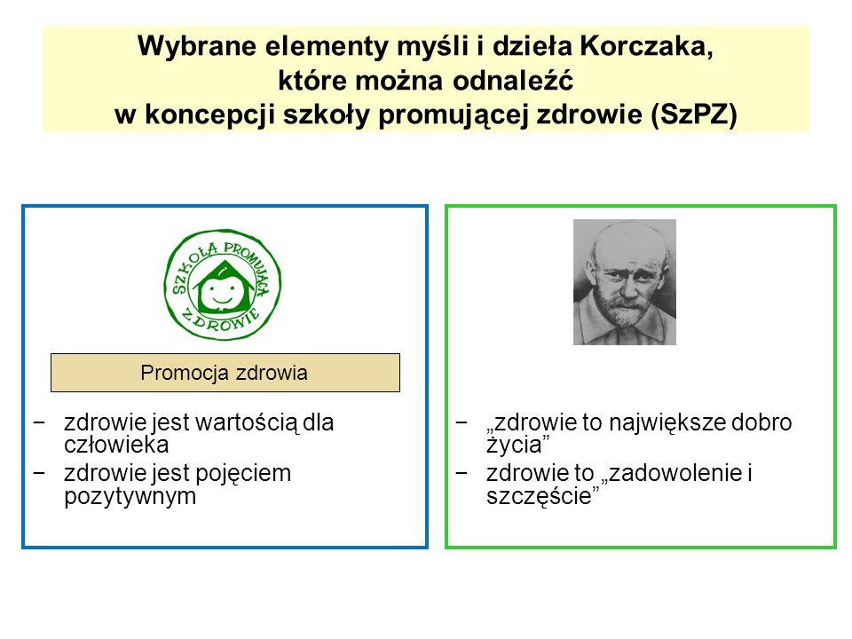 Wybrane elementy myśli i dzieła Korczaka, które można odnaleźć w koncepcji szkoły promującej zdrowie (SzPZ)