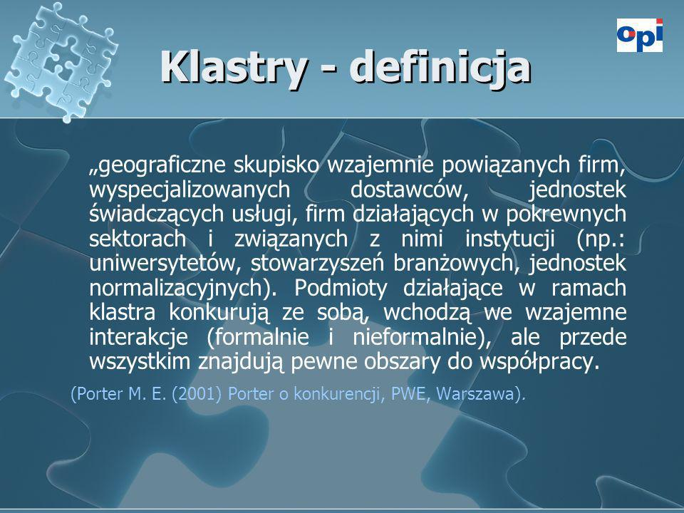 Klastry - definicja