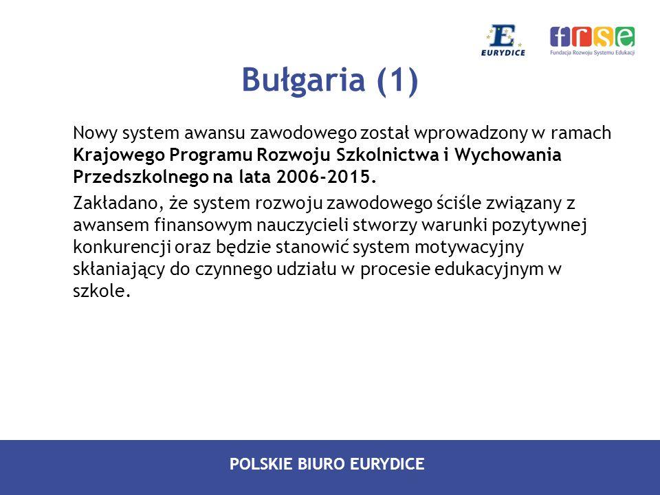 Bułgaria (1)