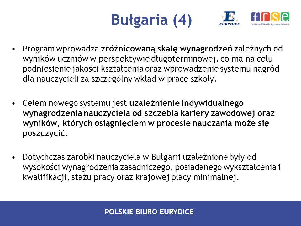 Bułgaria (4)