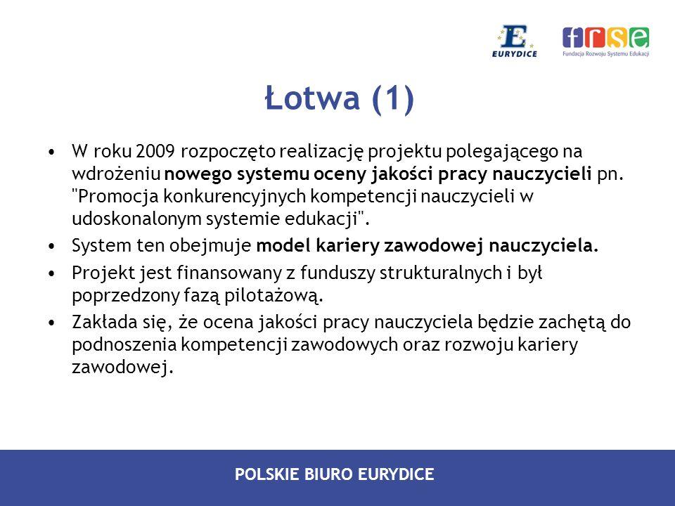 Łotwa (1)