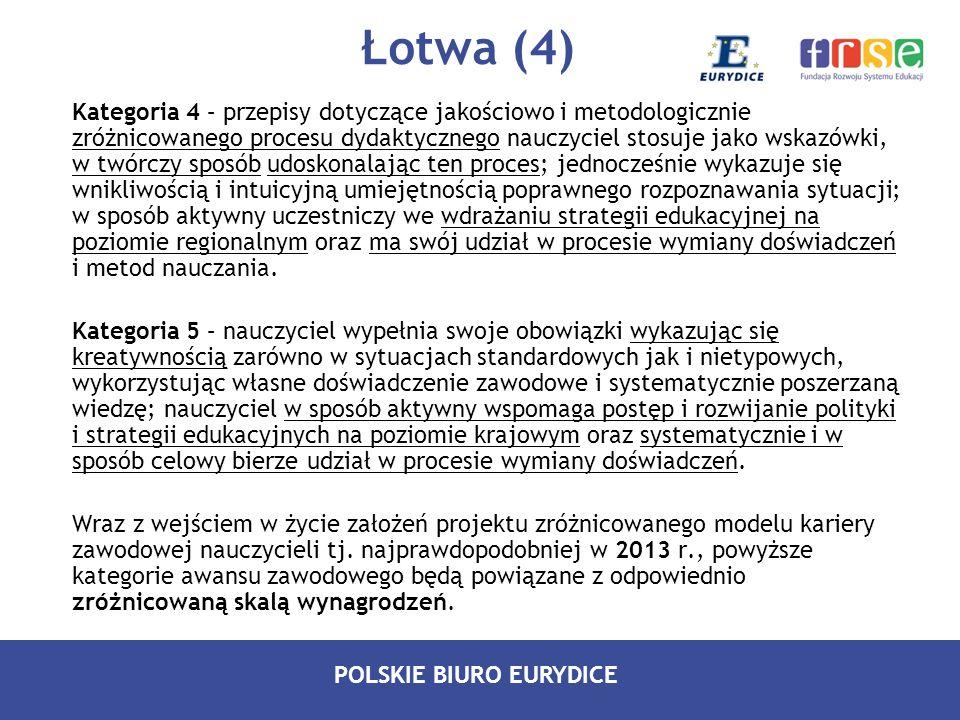 Łotwa (4)