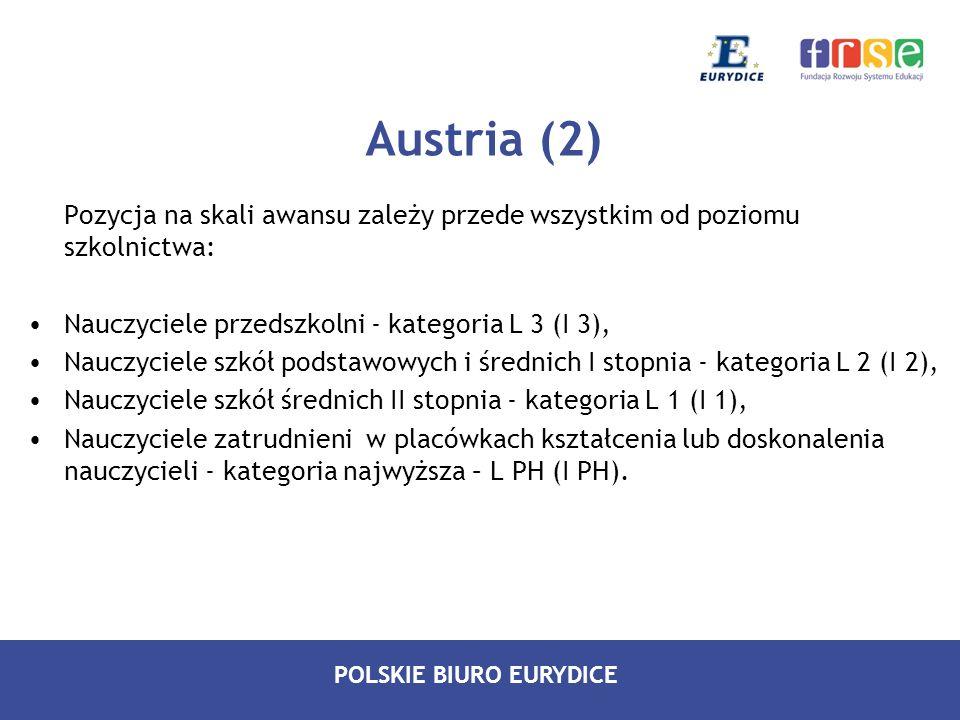 Austria (2) Pozycja na skali awansu zależy przede wszystkim od poziomu szkolnictwa: Nauczyciele przedszkolni - kategoria L 3 (I 3),