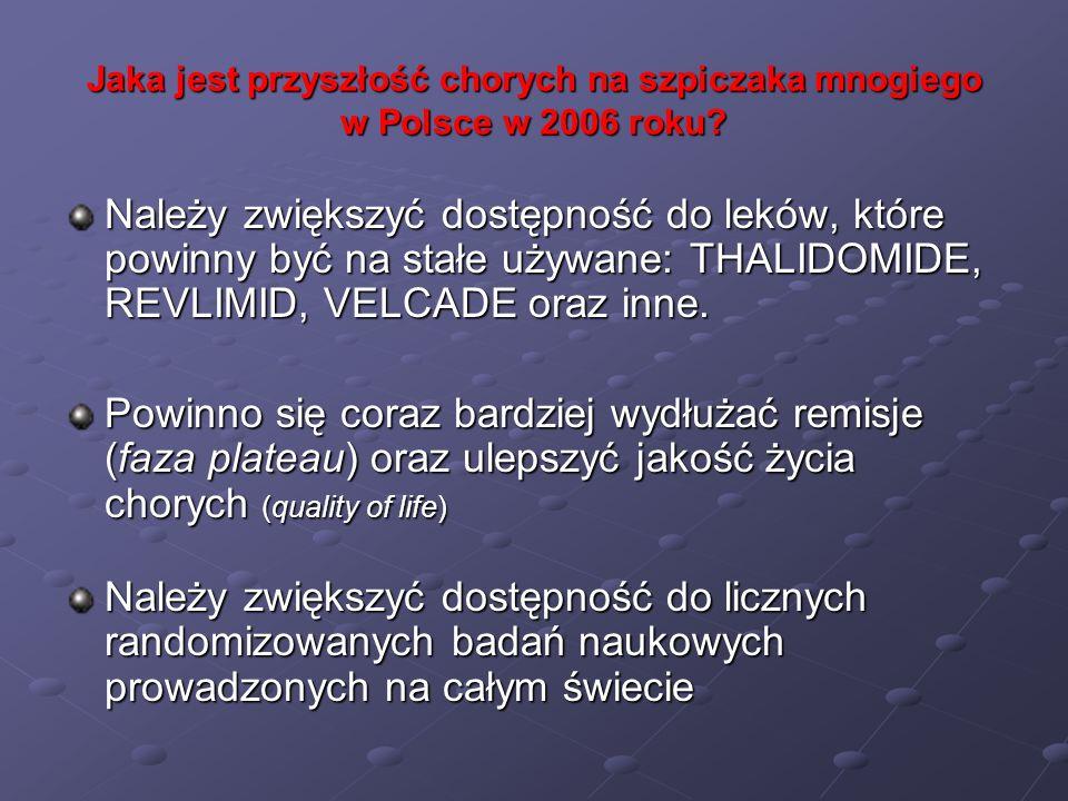 Jaka jest przyszłość chorych na szpiczaka mnogiego w Polsce w 2006 roku