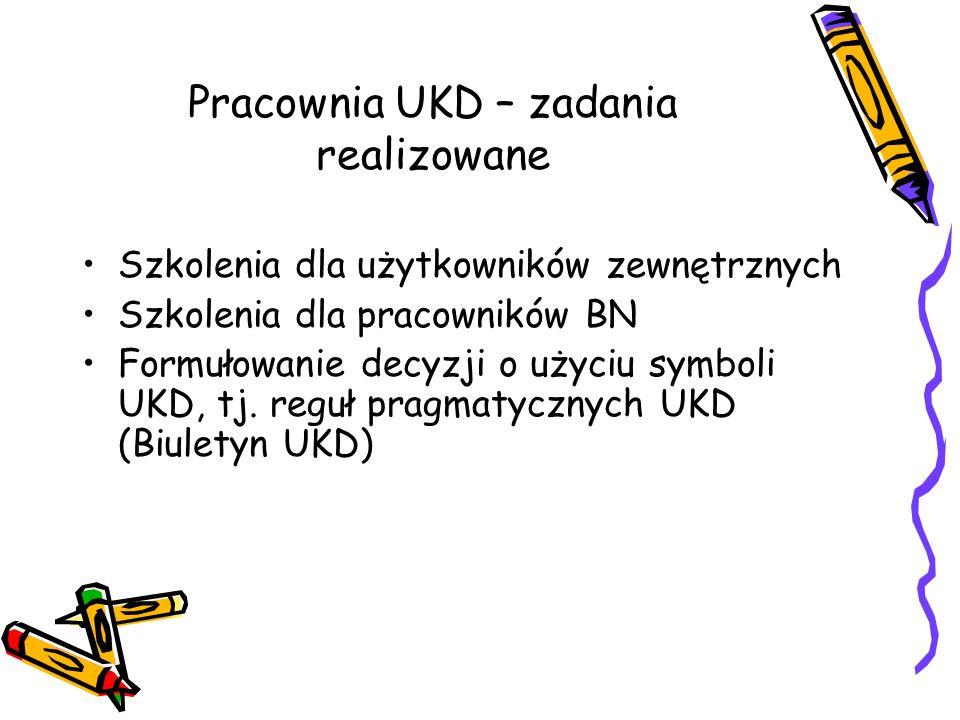 Pracownia UKD – zadania realizowane