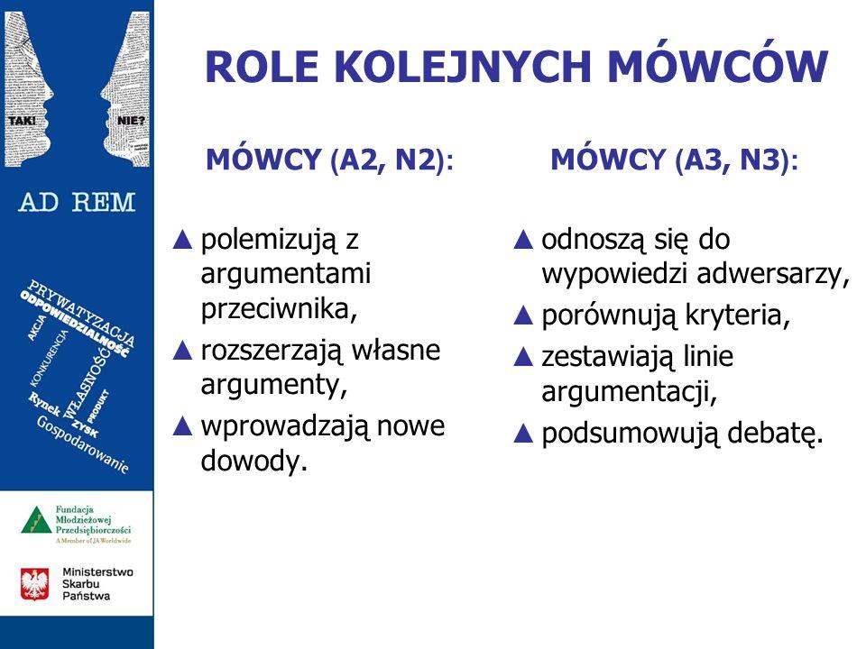 ROLE KOLEJNYCH MÓWCÓW MÓWCY (A2, N2): MÓWCY (A3, N3):