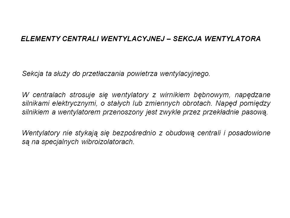 ELEMENTY CENTRALI WENTYLACYJNEJ – SEKCJA WENTYLATORA
