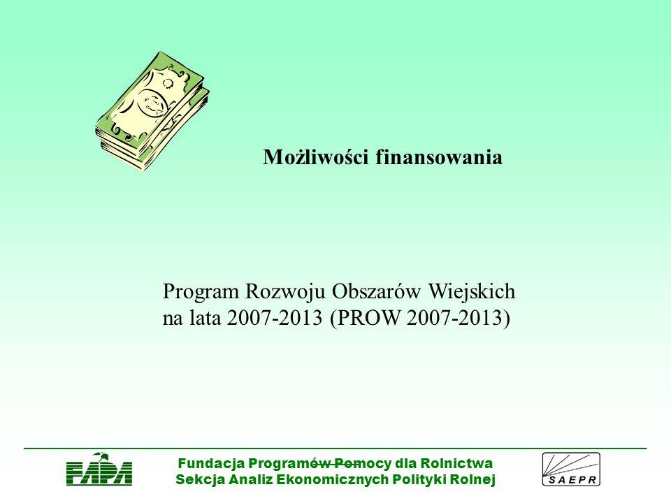 Możliwości finansowania