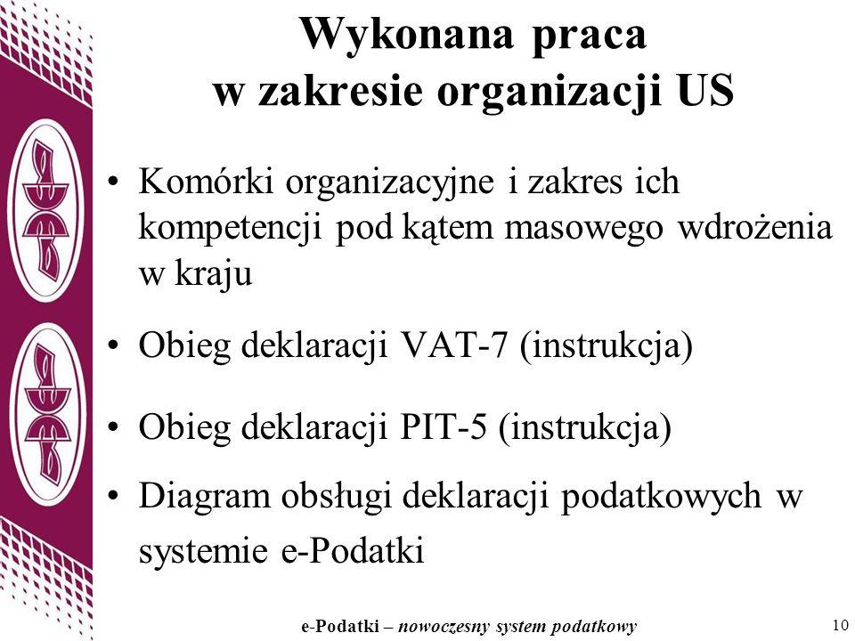 Wykonana praca w zakresie organizacji US