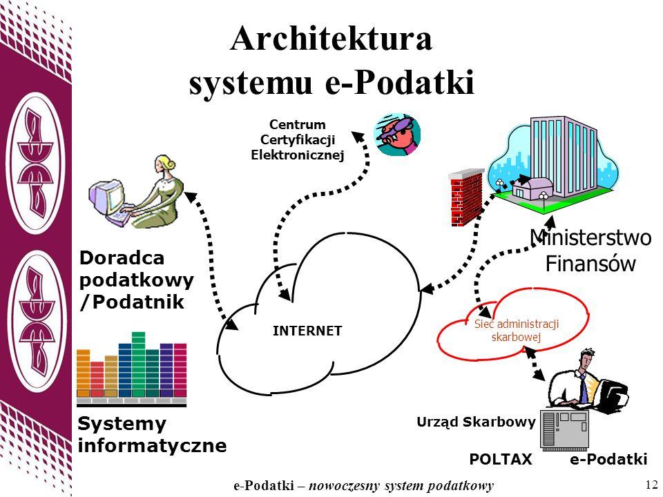 Architektura systemu e-Podatki