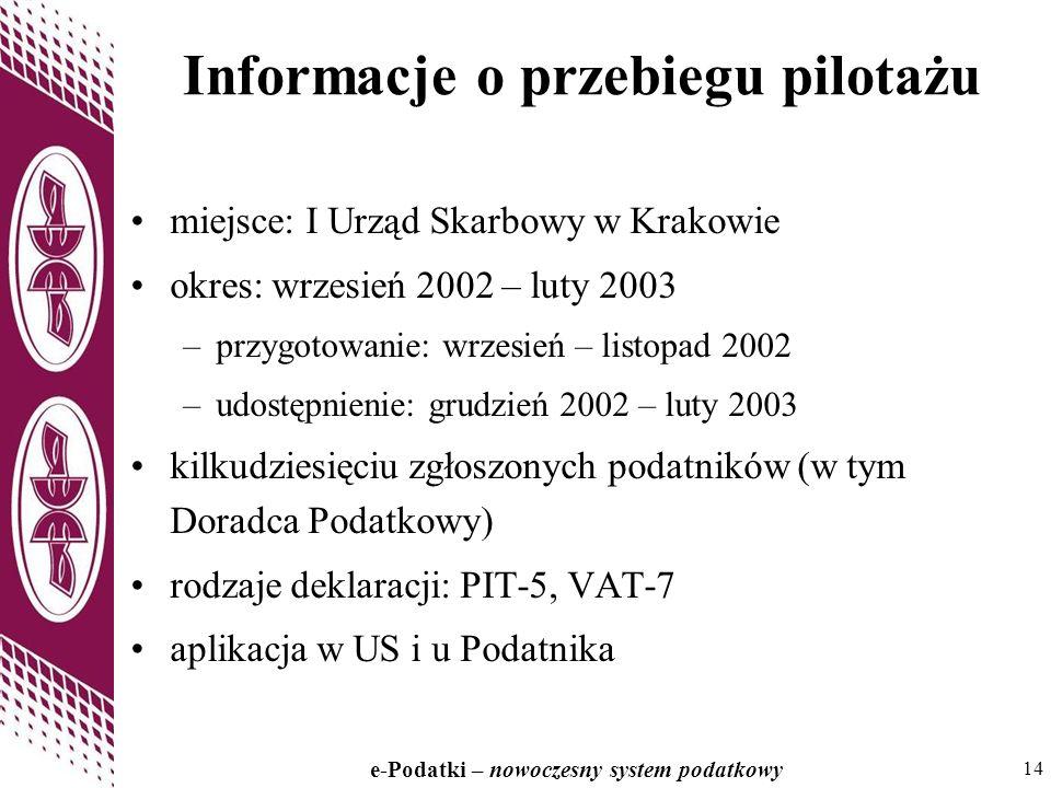 Informacje o przebiegu pilotażu