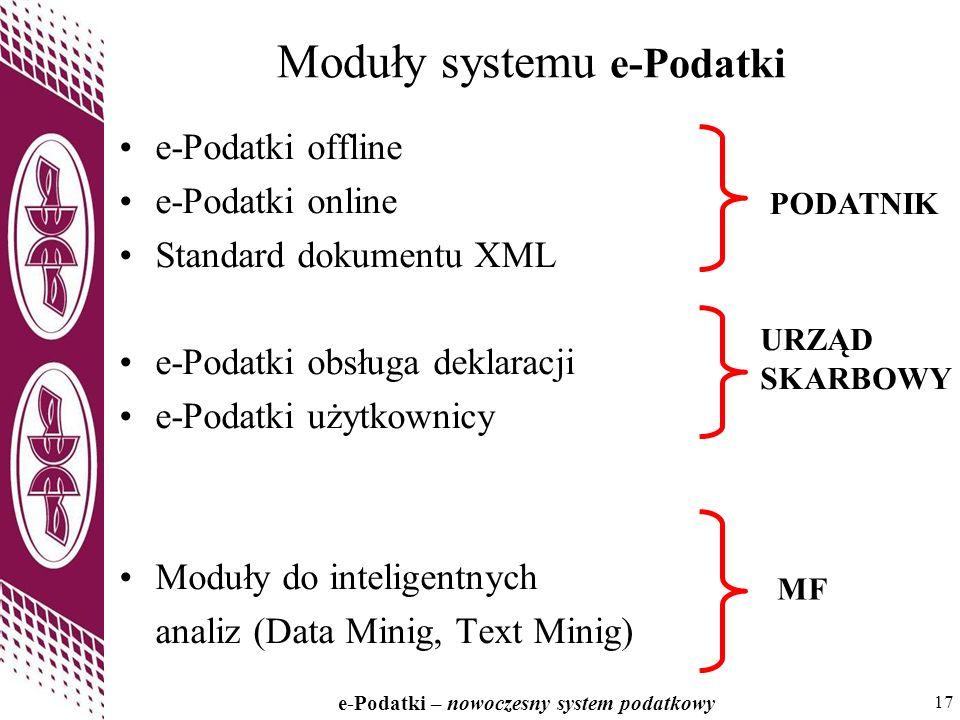 Moduły systemu e-Podatki
