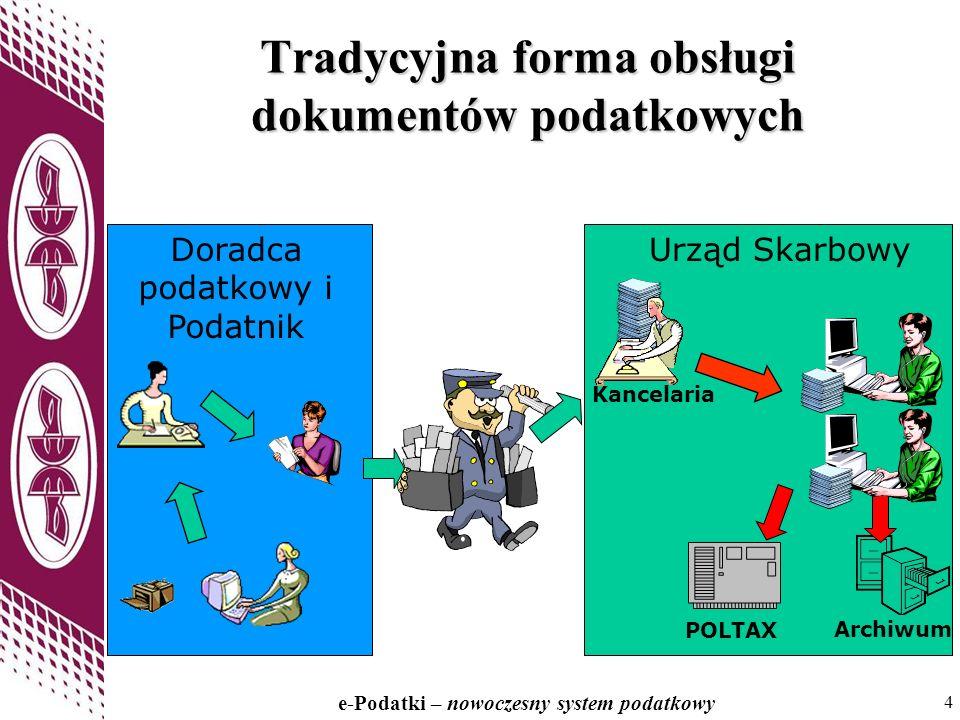 Tradycyjna forma obsługi dokumentów podatkowych