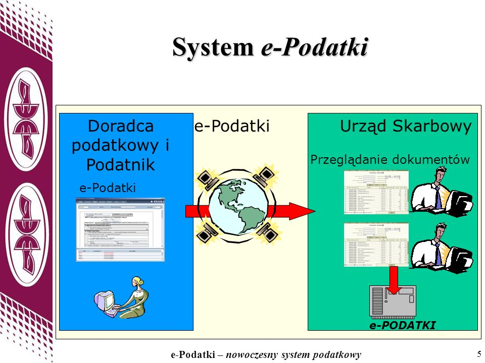 System e-Podatki Doradca podatkowy i Podatnik e-Podatki Urząd Skarbowy