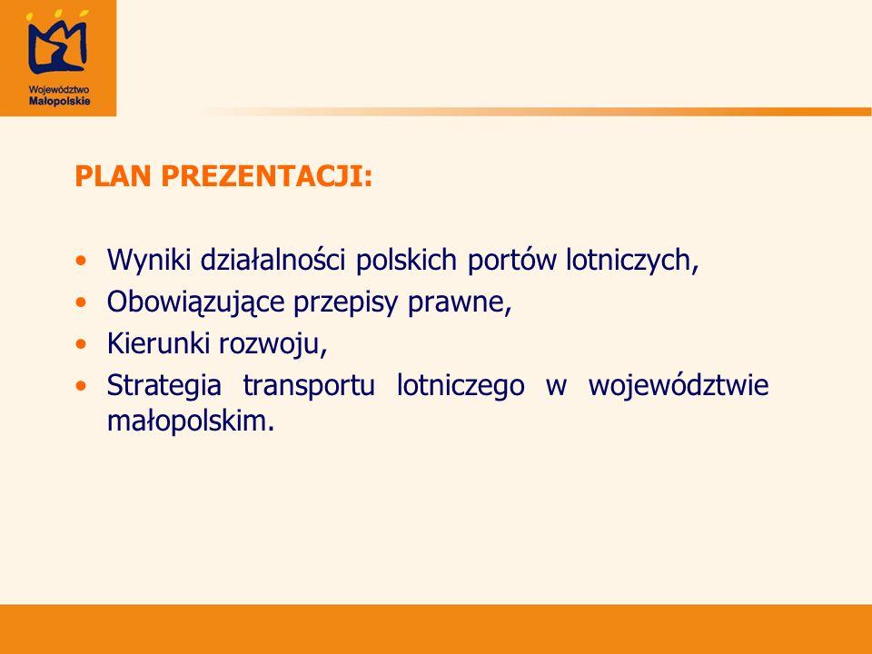 PLAN PREZENTACJI:Wyniki działalności polskich portów lotniczych, Obowiązujące przepisy prawne, Kierunki rozwoju,