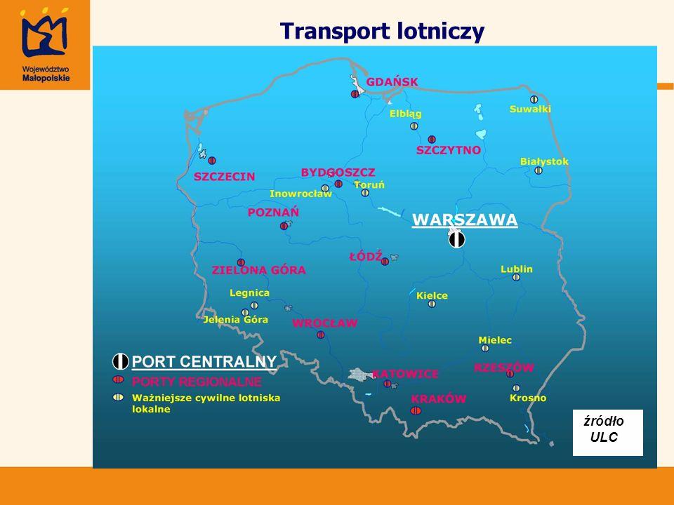 Transport lotniczy źródło ULC