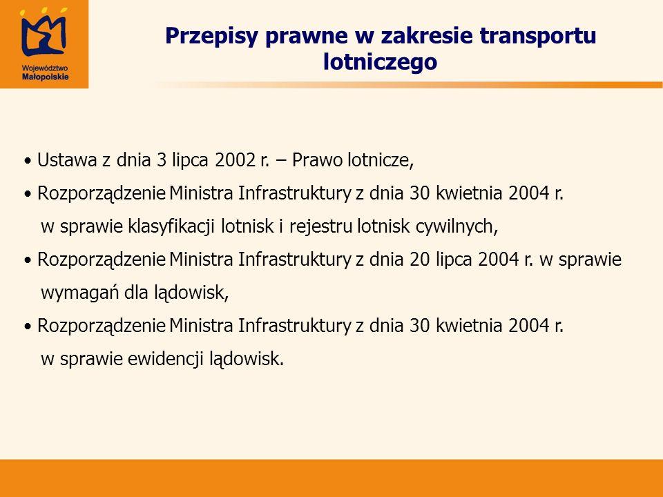 Przepisy prawne w zakresie transportu lotniczego