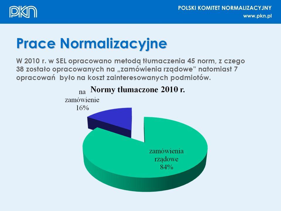 """Prace Normalizacyjne W 2010 r. w SEL opracowano metodą tłumaczenia 45 norm, z czego. 38 zostało opracowanych na """"zamówienia rządowe natomiast 7."""