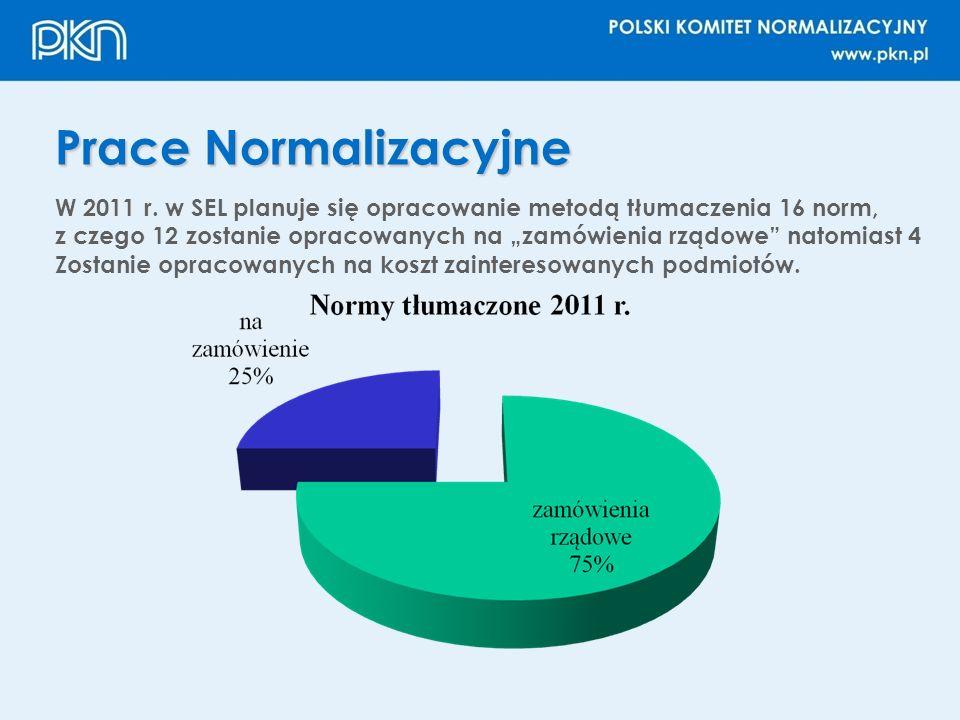 Prace Normalizacyjne W 2011 r. w SEL planuje się opracowanie metodą tłumaczenia 16 norm,